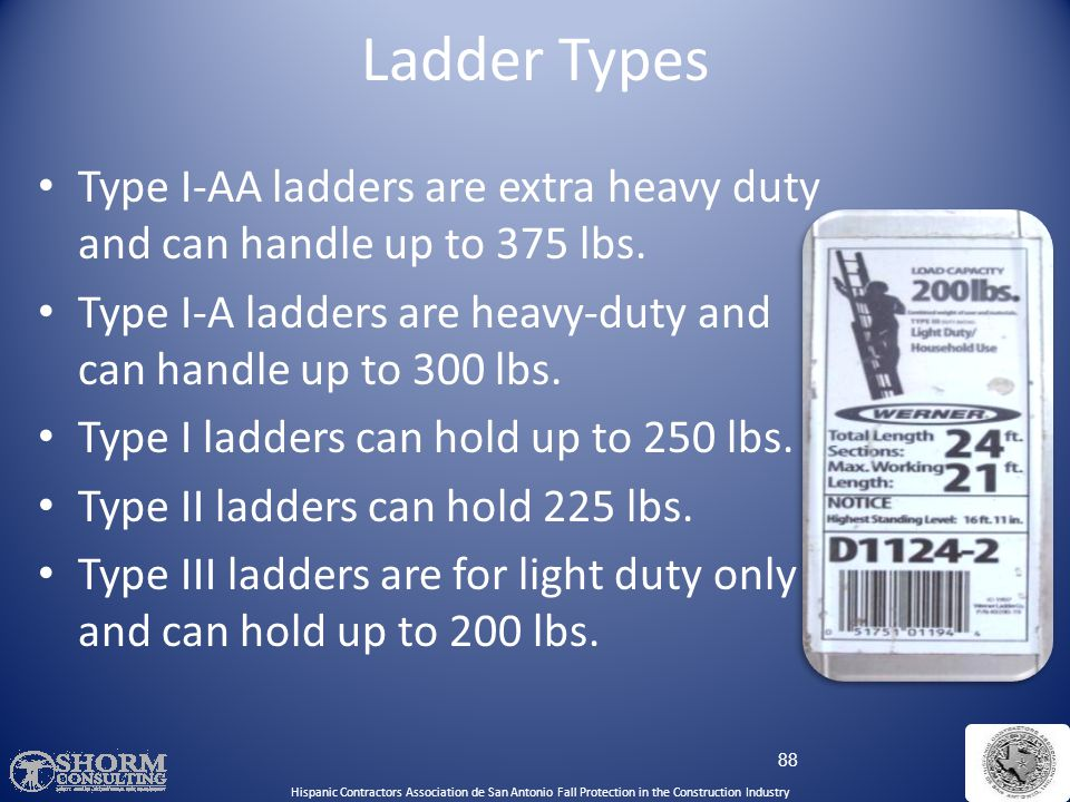 Ladder Types Hispanic Contractors Association de SA. Fall Protection SH-22298-11-60-F-48.