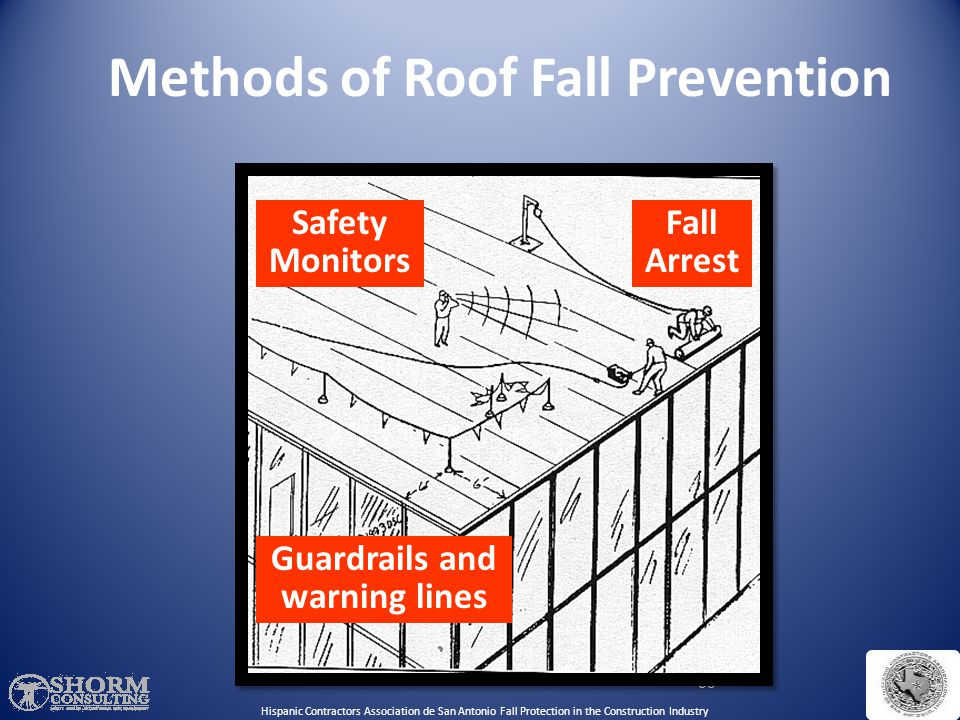 Methods of Roof Fall Prevention