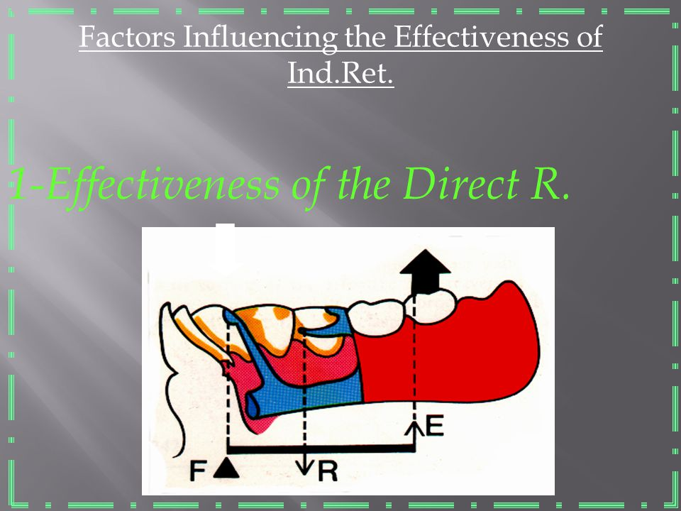 Factors Influencing the Effectiveness of Ind.Ret.