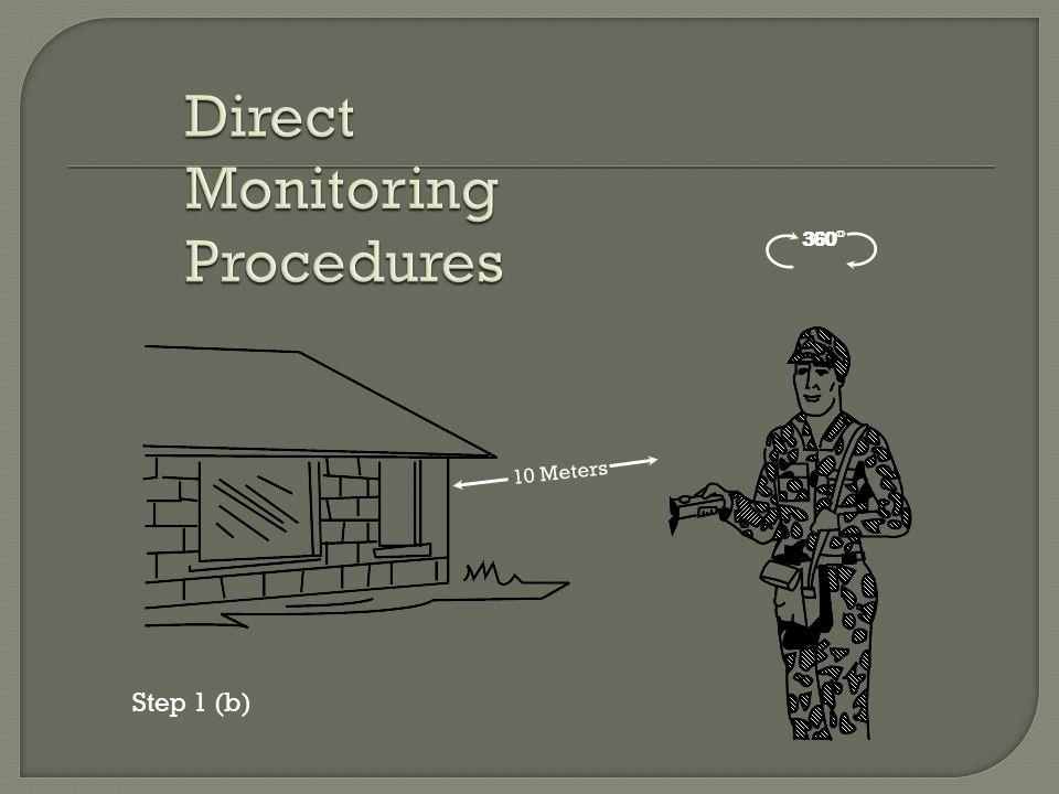 Direct Monitoring Procedures