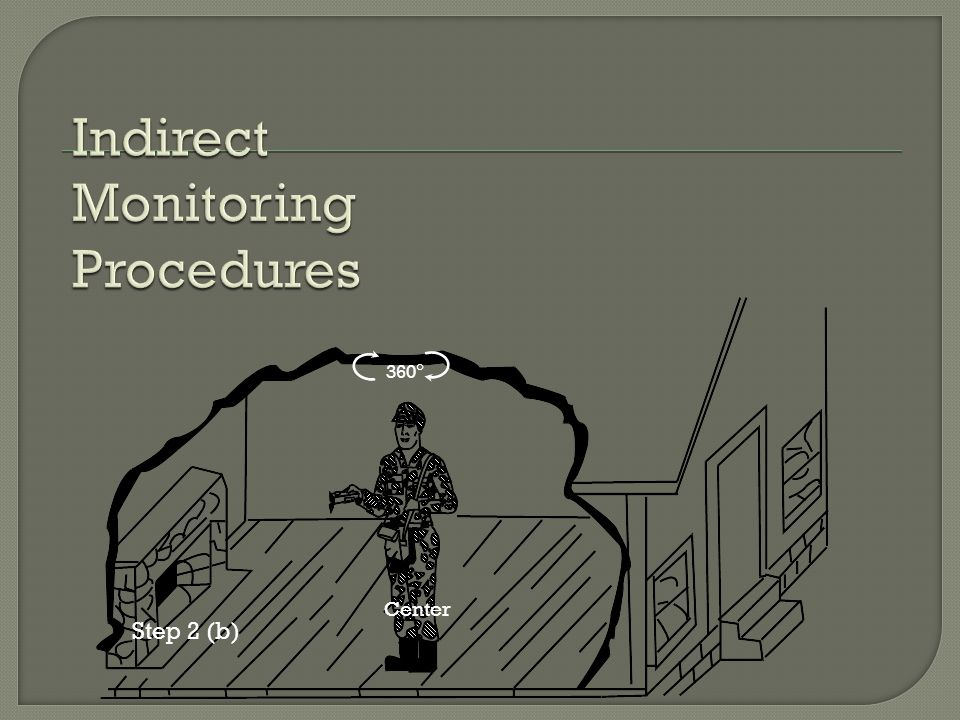Indirect Monitoring Procedures