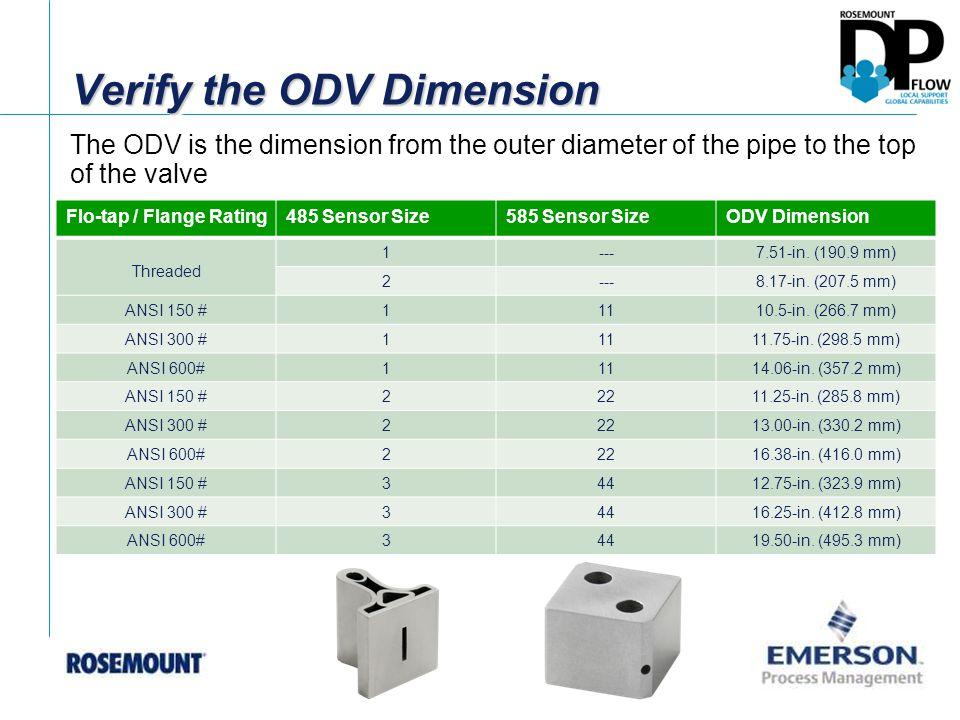 Verify the ODV Dimension