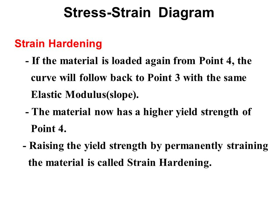 Stress-Strain Diagram