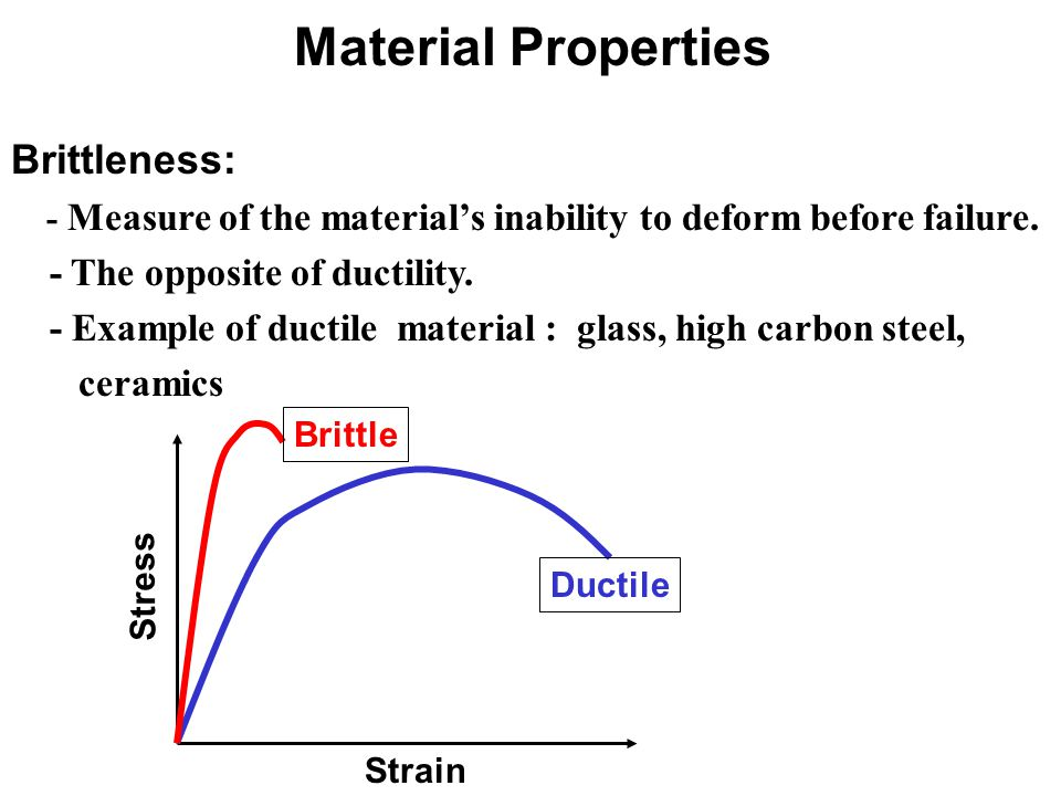 Material Properties Brittleness: - The opposite of ductility.