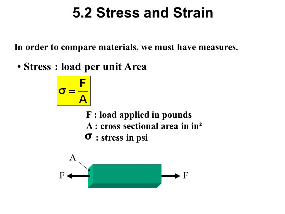 5.2 Stress and Strain Stress : load per unit Area
