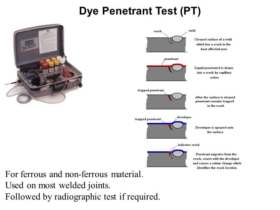 Dye Penetrant Test (PT)