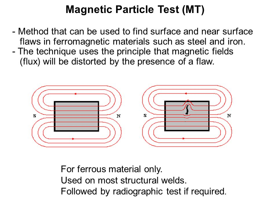 Magnetic Particle Test (MT)