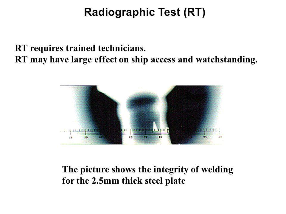 Radiographic Test (RT)