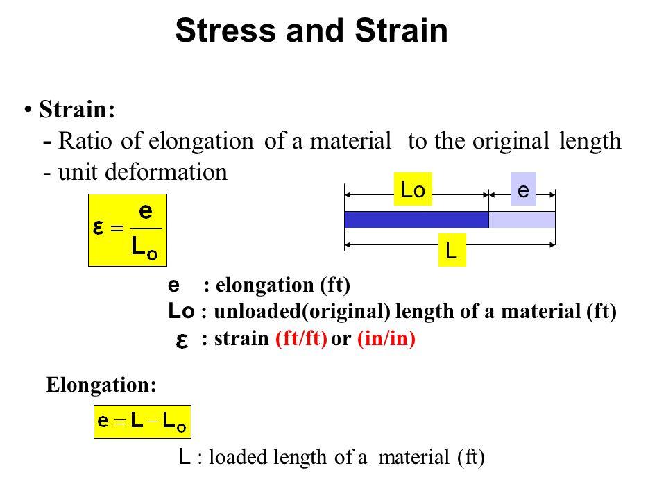 Stress and Strain Strain: