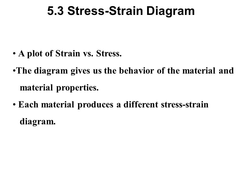 5.3 Stress-Strain Diagram