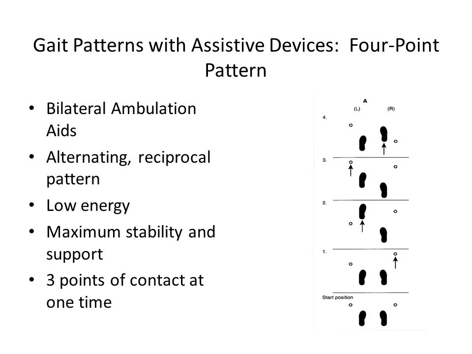 Gait Patterns with Assistive Devices: Four-Point Pattern