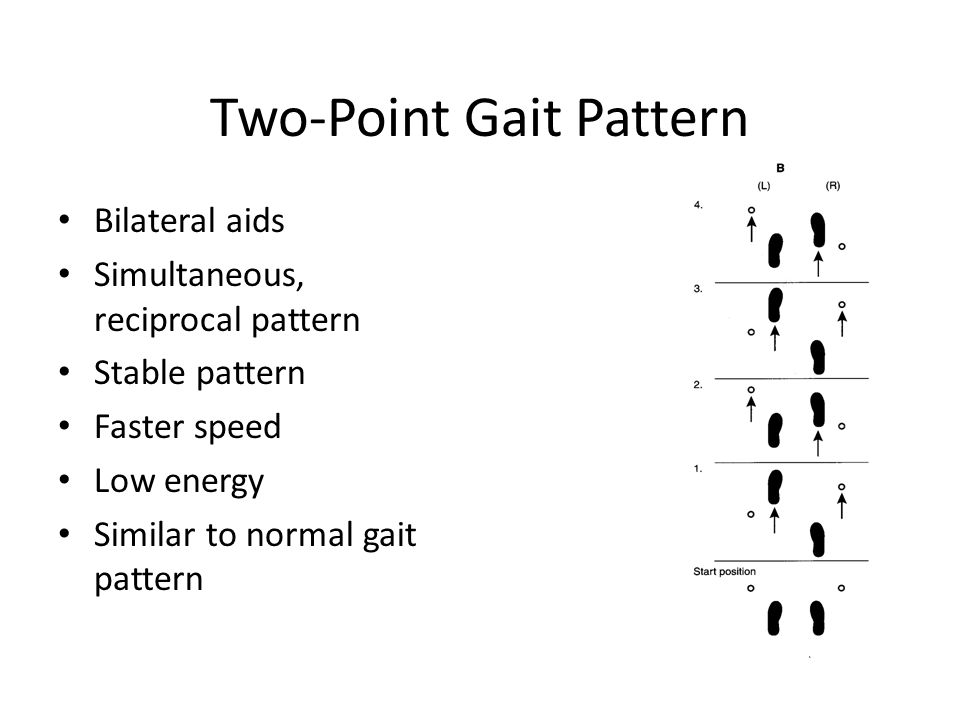 Two-Point Gait Pattern