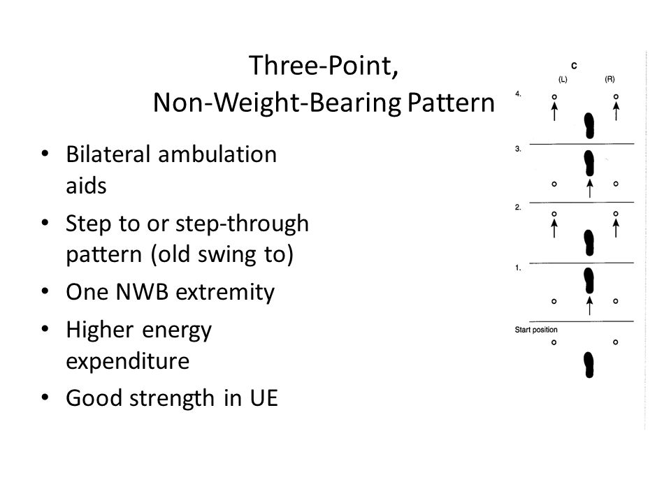 Three-Point, Non-Weight-Bearing Pattern