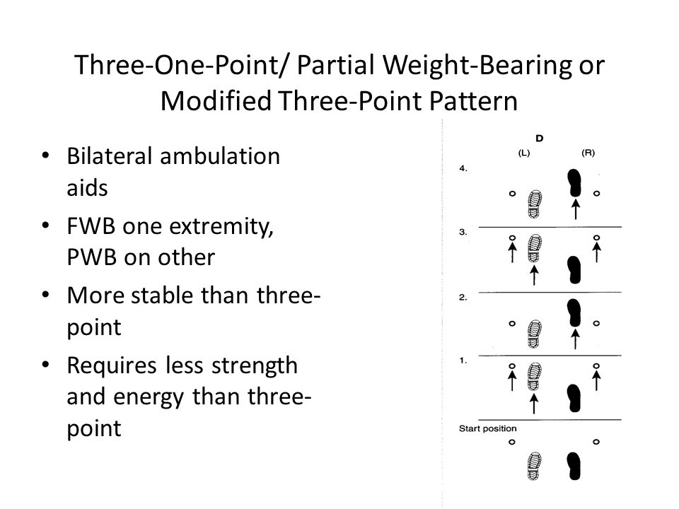 Three-One-Point/ Partial Weight-Bearing or Modified Three-Point Pattern