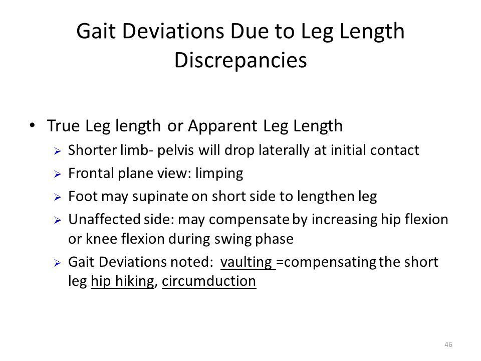 Gait Deviations Due to Leg Length Discrepancies