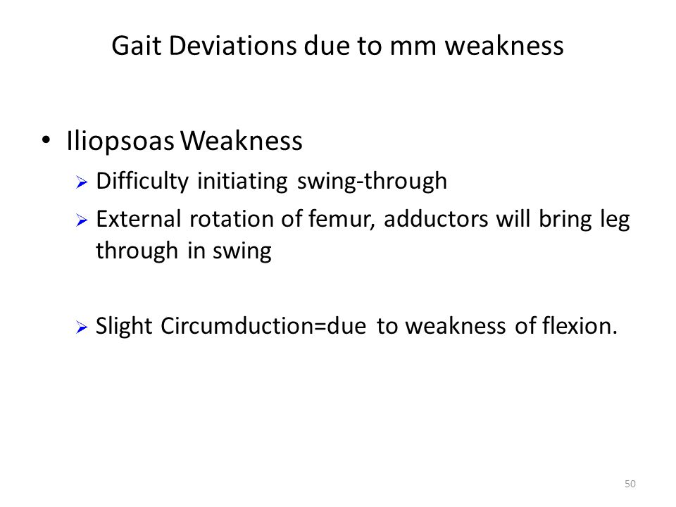 Gait Deviations due to mm weakness