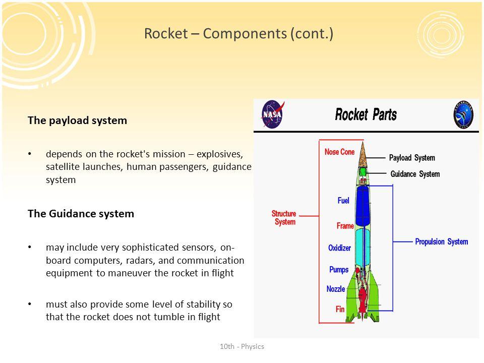 Rocket – Components (cont.)