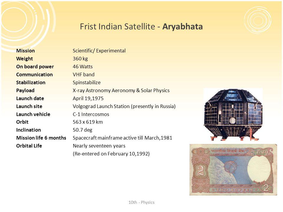 Frist Indian Satellite - Aryabhata