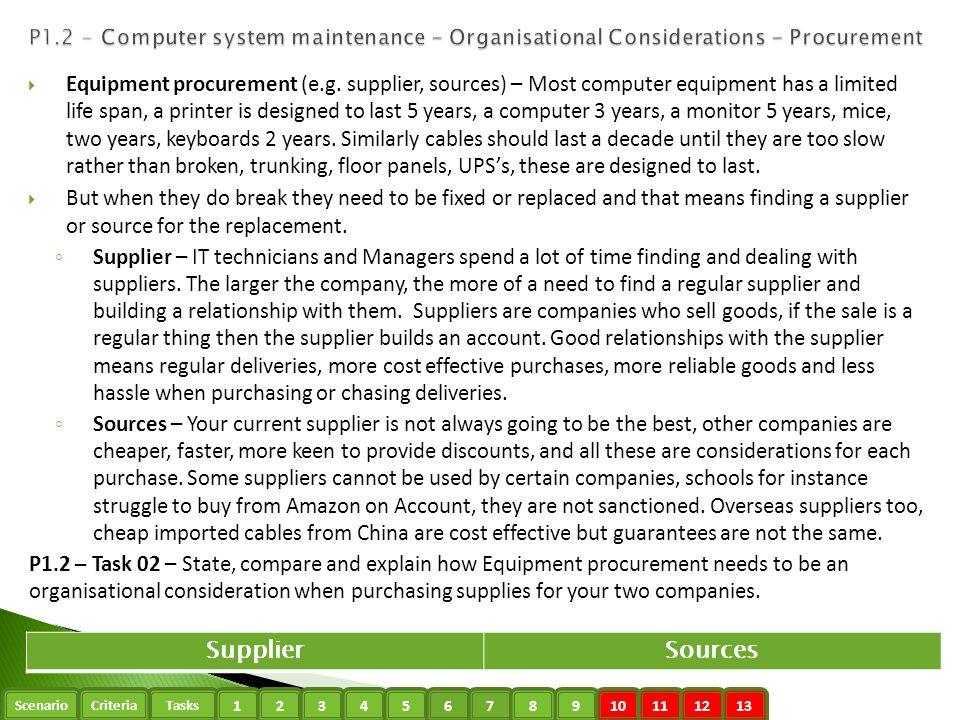 P1.2 - Computer system maintenance - Organisational Considerations - Procurement