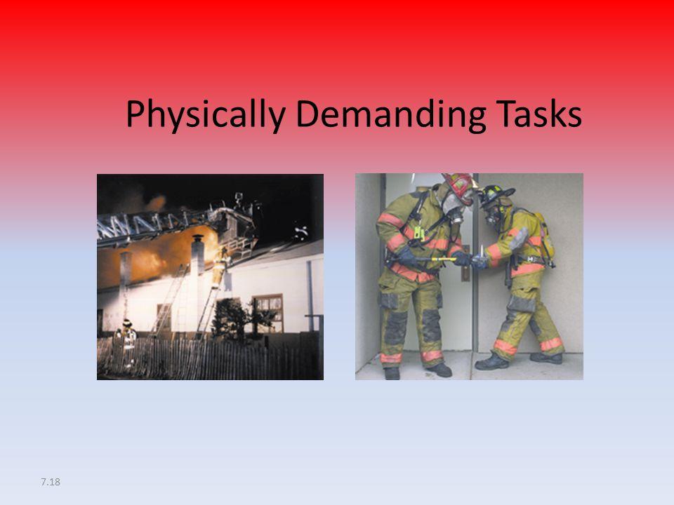 Physically Demanding Tasks
