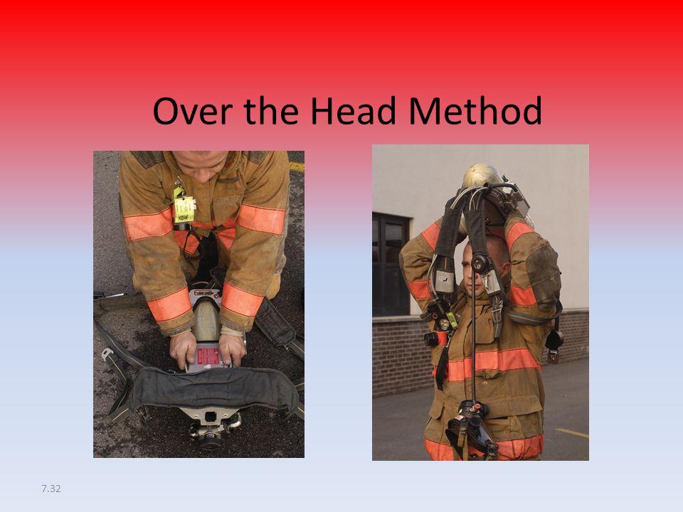Over the Head Method