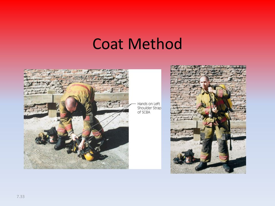 Coat Method