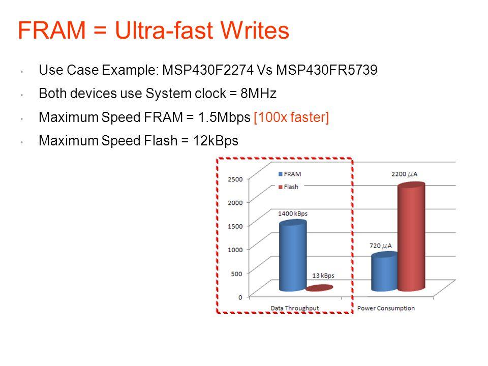 FRAM = Ultra-fast Writes