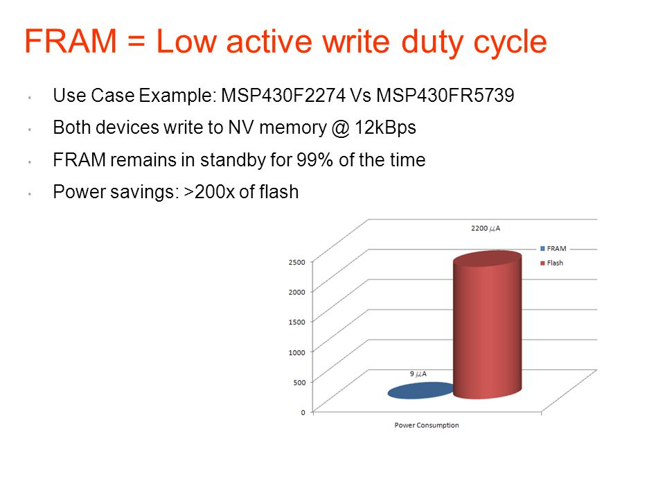 FRAM = Low active write duty cycle