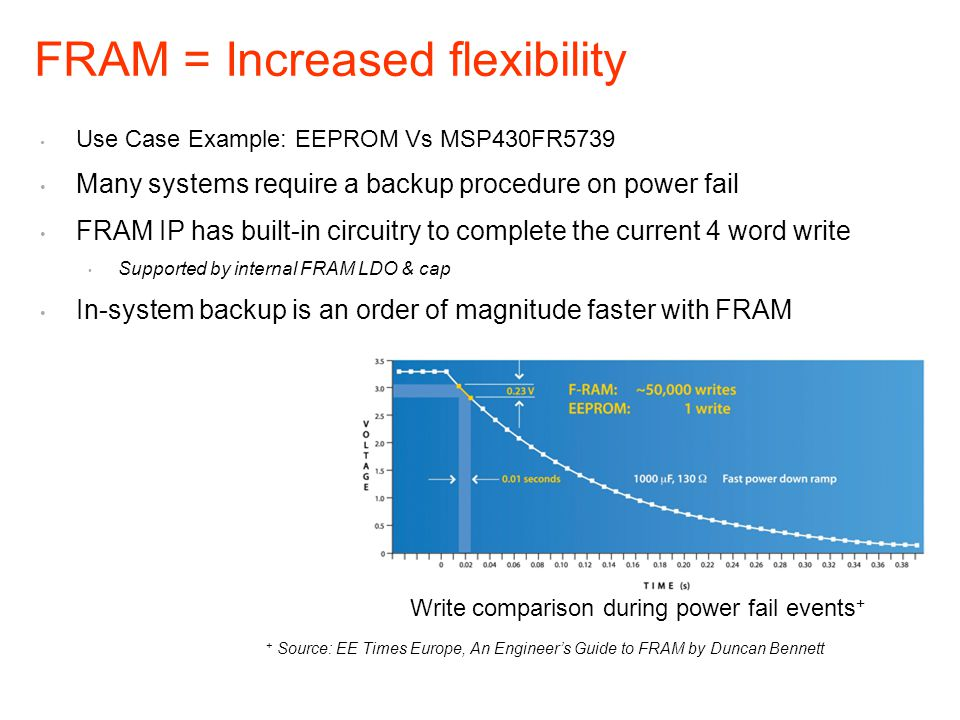 FRAM = Increased flexibility