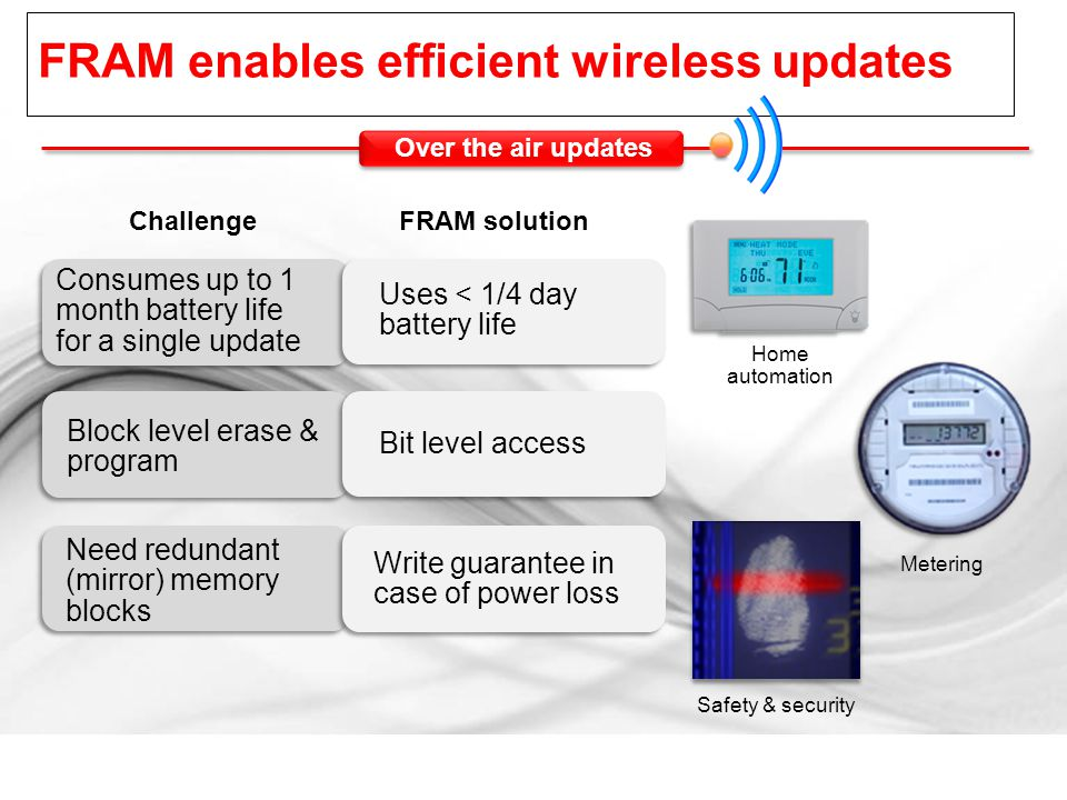 FRAM enables efficient wireless updates