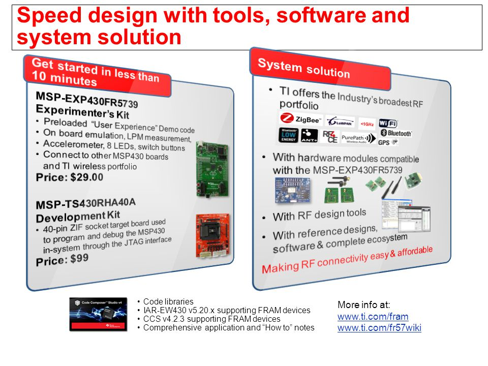 Speed design with tools, software and system solution