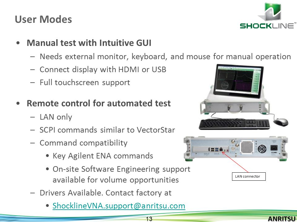 User Modes Manual test with Intuitive GUI
