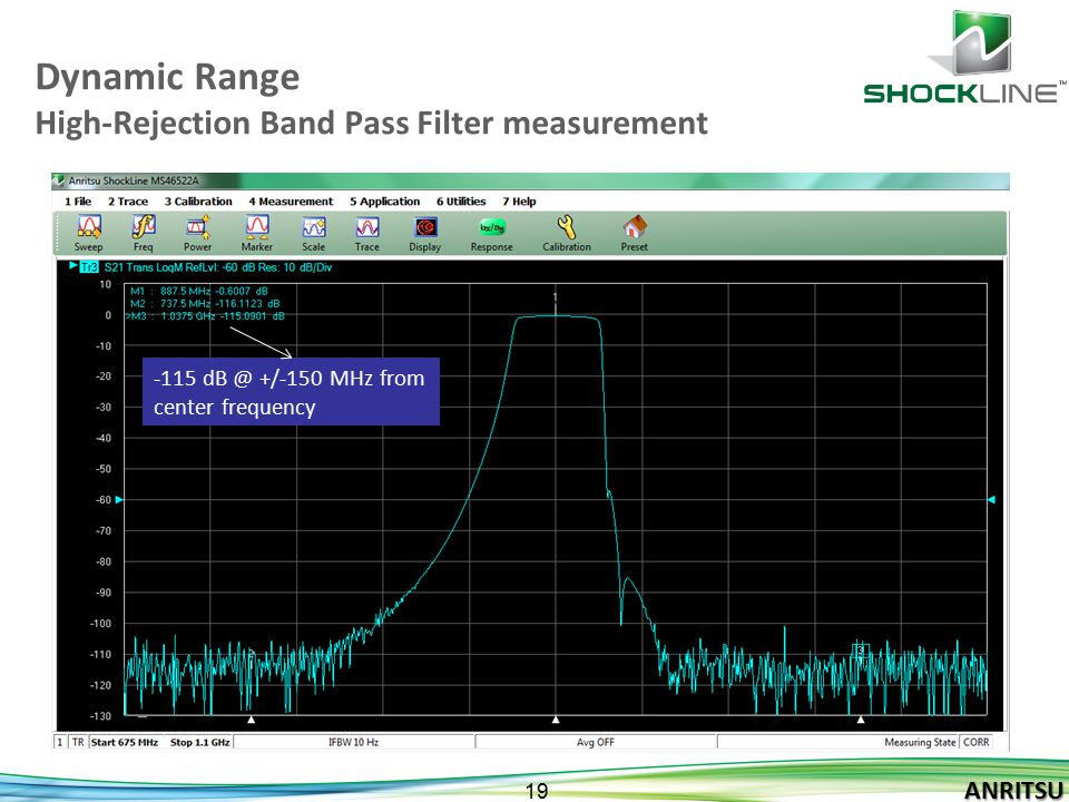 Dynamic Range High-Rejection Band Pass Filter measurement