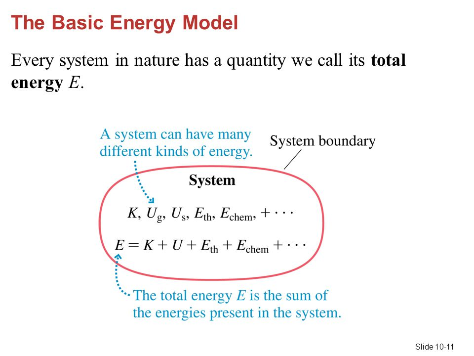 The Basic Energy Model Every system in nature has a quantity we call its total energy E.