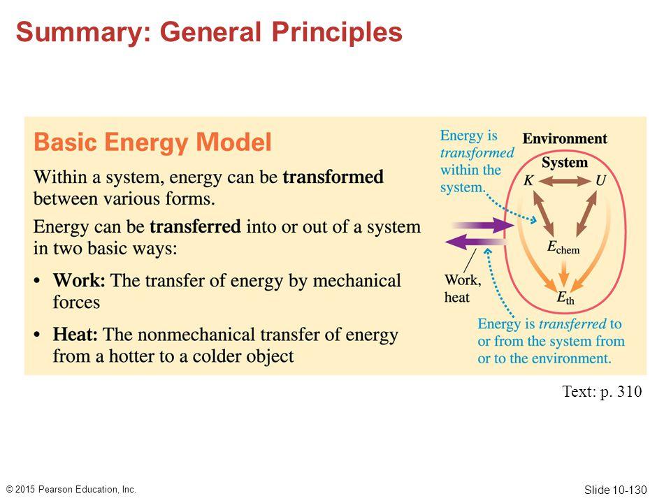 Summary: General Principles