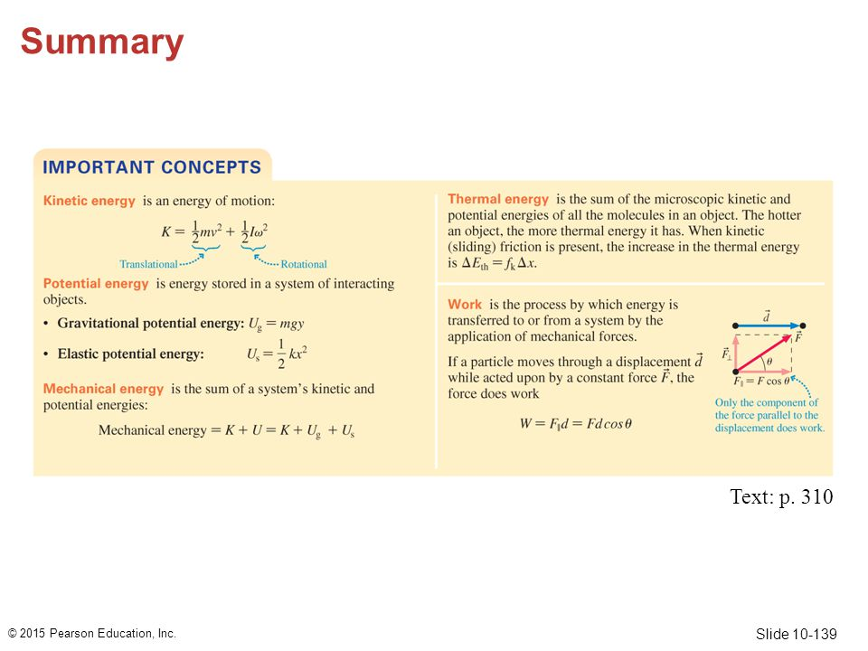 Summary Text: p. 310 © 2015 Pearson Education, Inc.