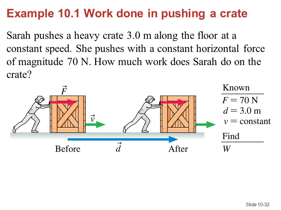 Example 10.1 Work done in pushing a crate