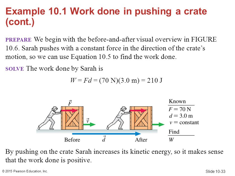 Example 10.1 Work done in pushing a crate (cont.)