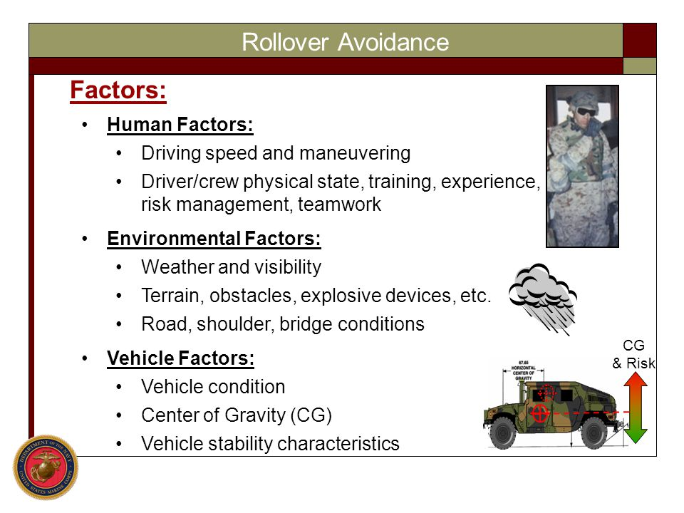 Rollover Avoidance Factors: Human Factors: