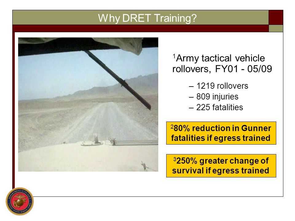 Why DRET Training 1Army tactical vehicle rollovers, FY01 - 05/09