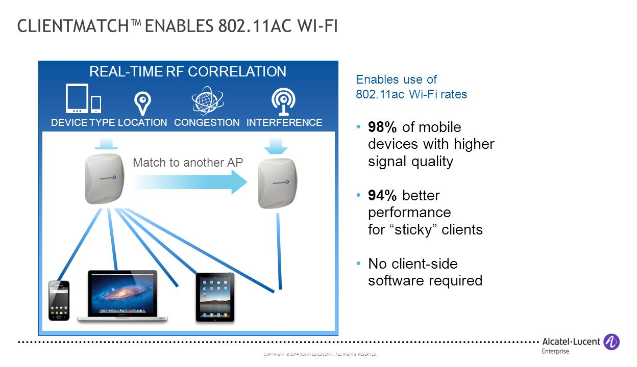 ClientMatch™ Enables 802.11ac Wi-Fi