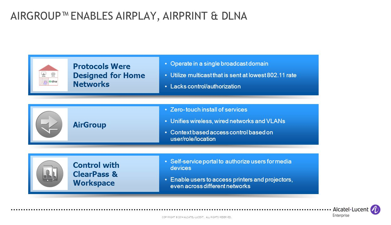 AirGroup™ Enables AirPlay, AirPrint & DLNA