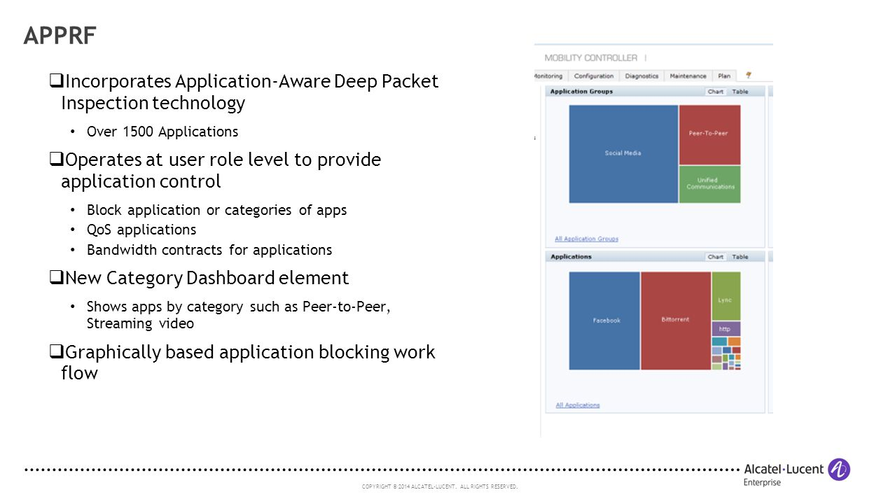 AppRF Incorporates Application-Aware Deep Packet Inspection technology