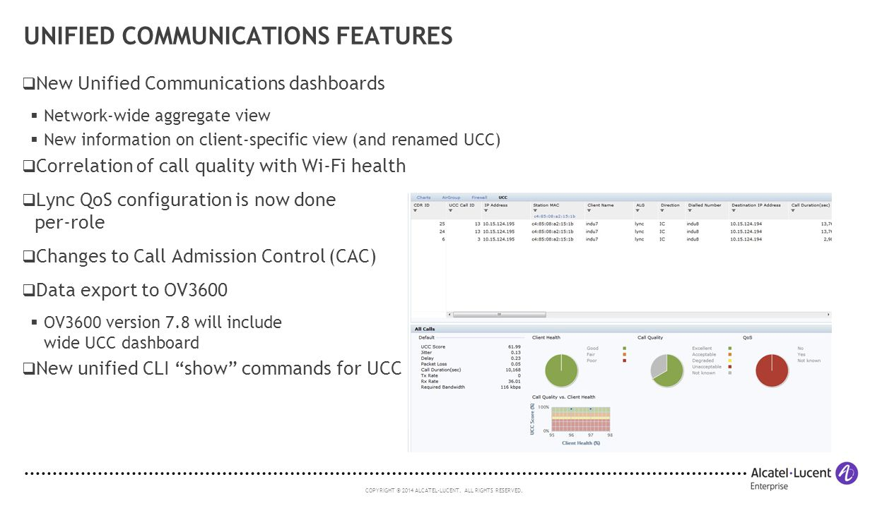 Unified Communications Features