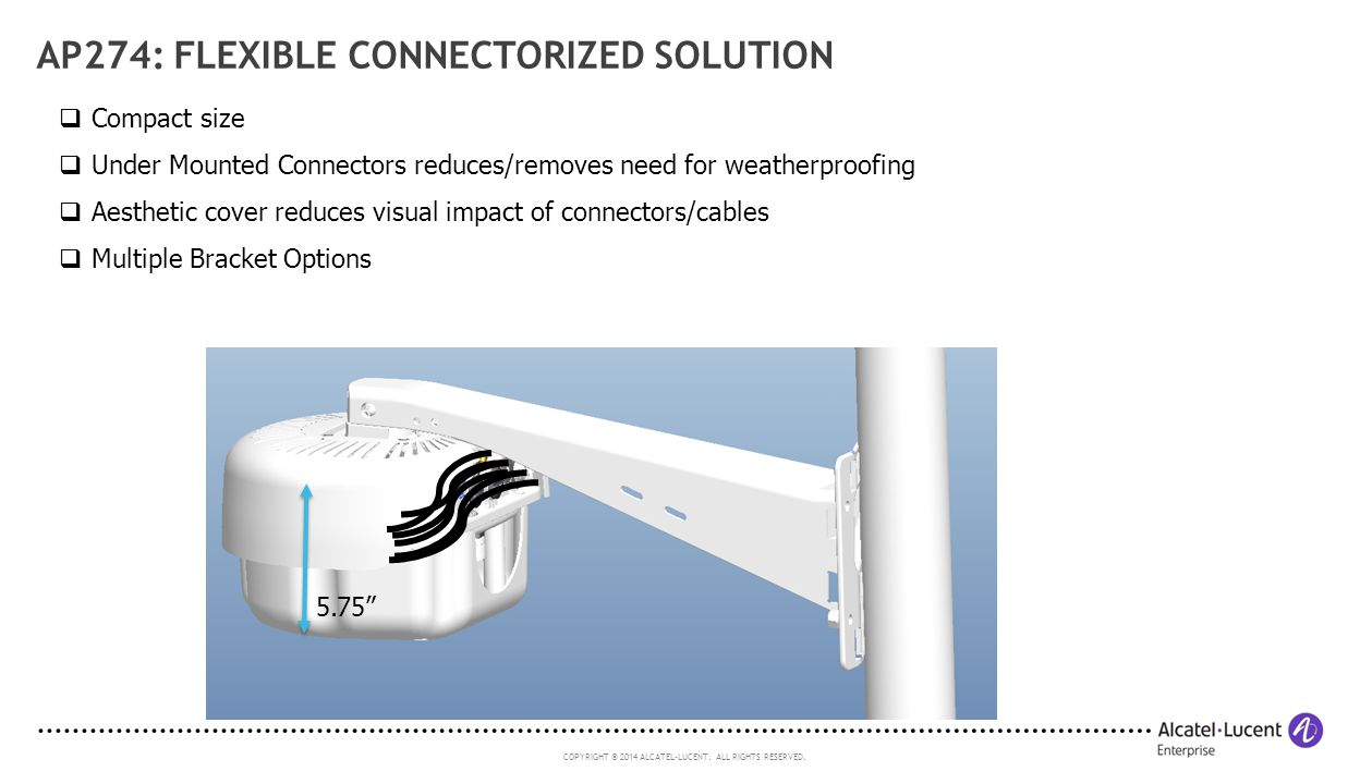 AP274: Flexible Connectorized Solution