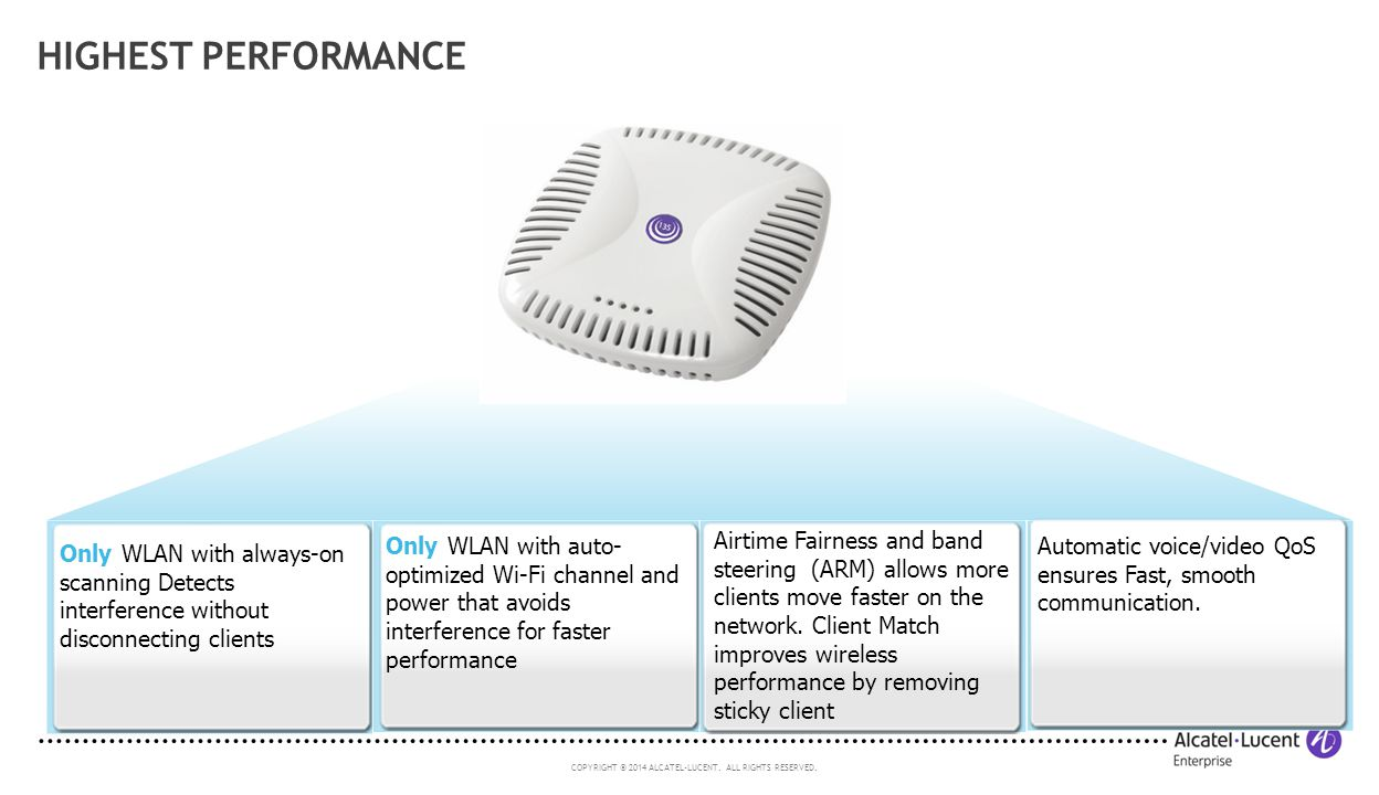 Highest Performance Only WLAN with auto-optimized Wi-Fi channel and power that avoids interference for faster performance.