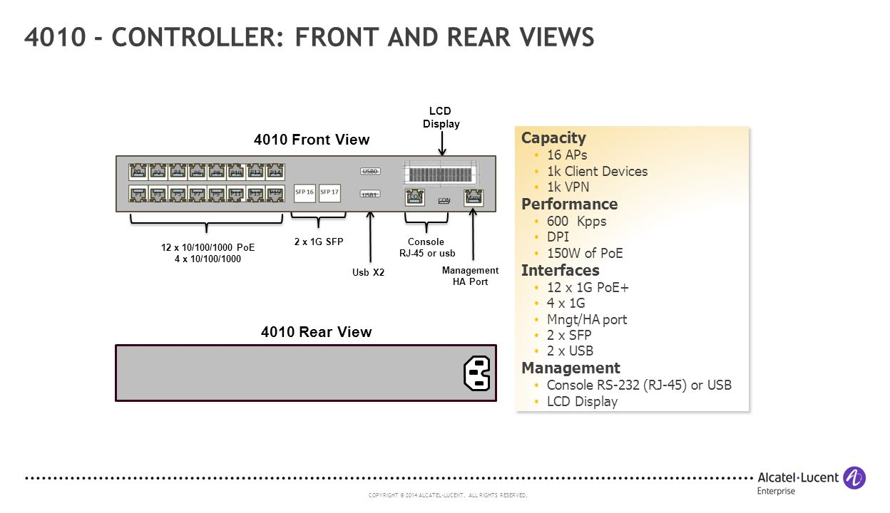 4010 - Controller: Front and Rear Views