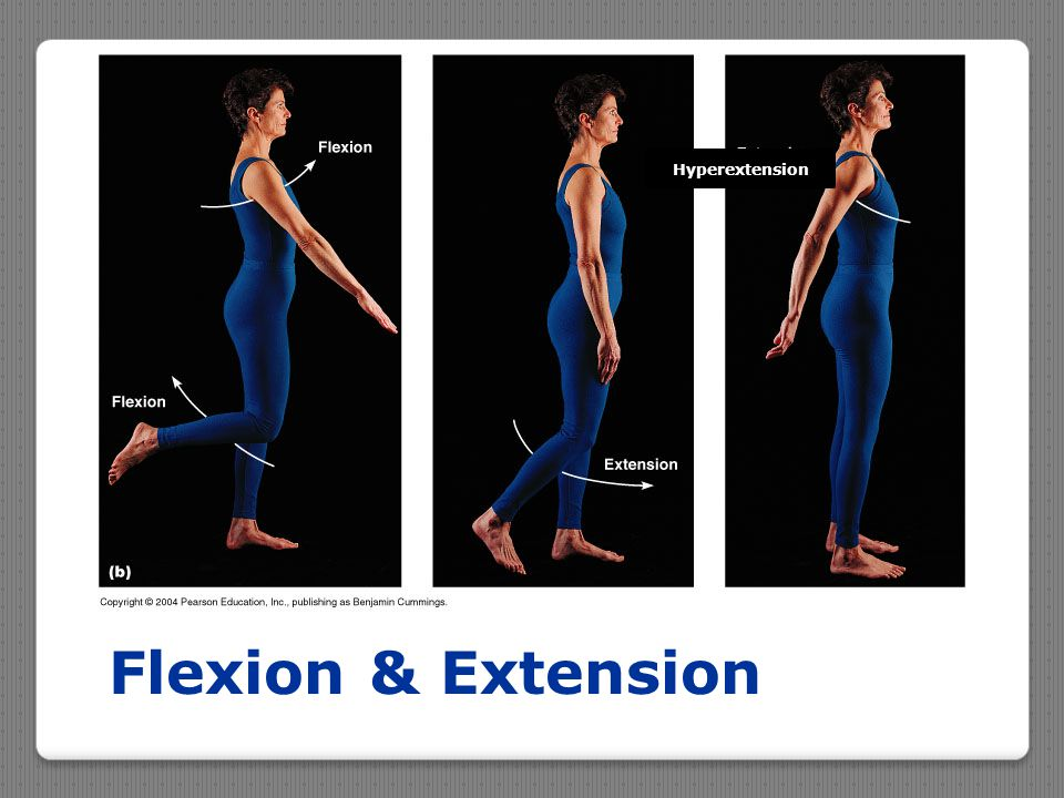 Hyperextension Flexion & Extension