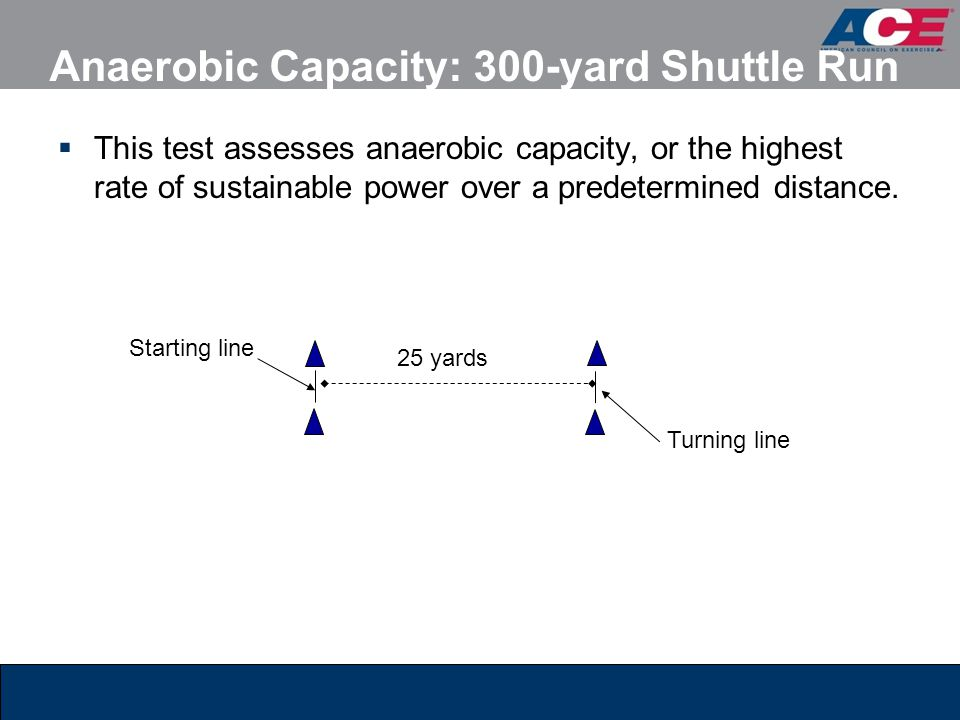 Anaerobic Capacity: 300-yard Shuttle Run