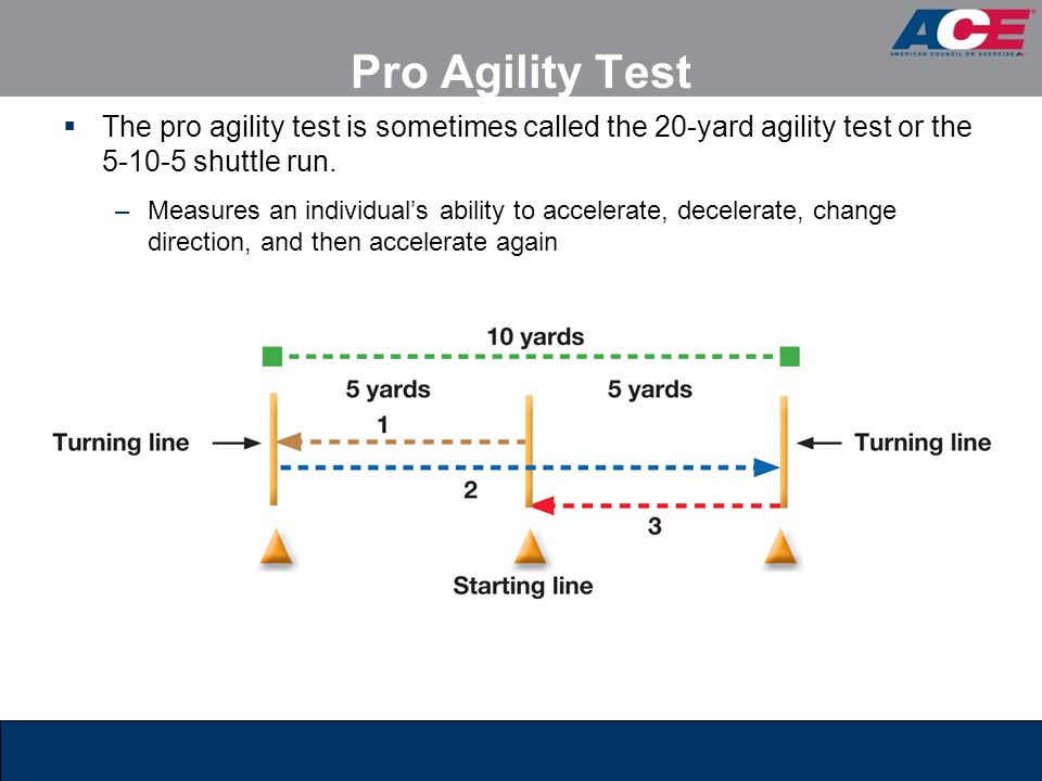 Pro Agility Test The pro agility test is sometimes called the 20-yard agility test or the 5-10-5 shuttle run.